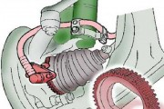 سیستم ترمز ABS-Anti LOCK BRAKE SYSTEM