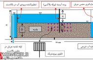 مقاله مطالعه آزمایشگاهی تأثیر پرده آب بند بر کنترل نشت و پدیده جوشش در پی آبرفتی سازههای هیدرولیکی