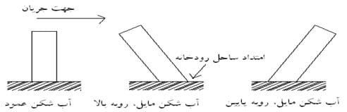 Image result for اپی یا آبشکن