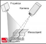 تکنولوژی دستگاه های ابعاد برداری ۳ بعدی نوری و کاربرد آن