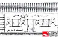 علل گسيختگی ساختمانهای مصالح بنايی