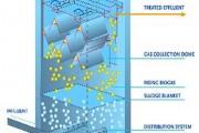 پاورپوینت تصفیه بی هوازی فاضلاب ها – مهندسی محیط زیست