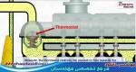 ویدیوی کامل از سیستم خنک کاری خودرو