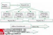 کتاب فارسی dsp و media process