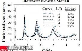 تحلیل دینامیکی سدهای بتنی وزنی با درنظر گرفتن اندرکنش دینامیکی سد و سنگ پی