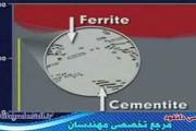 کلیپ فارسی آموزش عملیات حرارتی