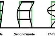 پروژه Seismic Isolation System - پروژه روش های اجرا