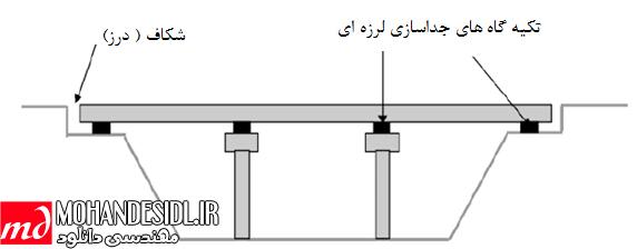 تفاوت کاربرد جداسازی لرزه ای در پل ها با ساختمان
