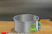 ویدیو آموزشی خوردگی در فلزات