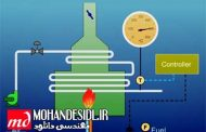 ویدیو تشریح نحوه کارکرد و سیستم کنترلی کوره صنعتی