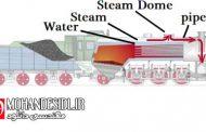لوکوموتیو بخار چگونه کار می کند