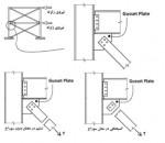 جزوه فولاد – ویژه آزمون نظام مهندسی