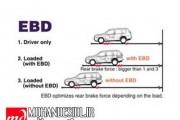 سیستم ایمنی EBD نحوه عملکرد سیستم ایمنی ترمز خودرو
