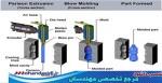 کلیپ فارسی قالبگیری بادی پلاستیک