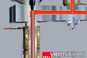 پاورپوینت معرفی سیستم راهگاه گرم قالب