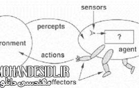 پاورپوینت روبات های هوشمند