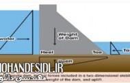 تحقیق در مورد سد وزنی،بارها ی وارده وتحلیل آنها-اصول مهندسی سد