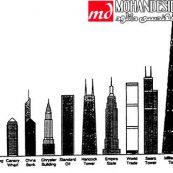 معیارهایی برای طراحی و ساخت بناهای بلند – دکتر گلابچی