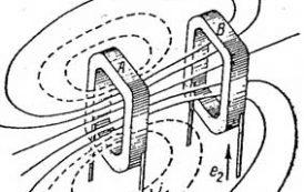 ترانسفورماتور و اصول کار ترانسفورماتور