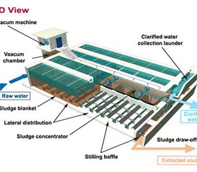 پروژه واحد های ته نشینی آب - مهندسی محیط زیست