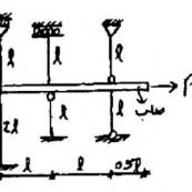 جزوه تحلیل سازه Û± دکتر حسین زاده – دانشگاه علم و صنعت