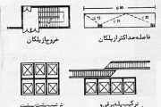 ضوابط و استاندادهای طراحی مرکز تجاری