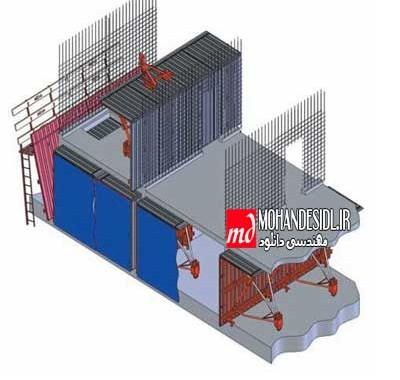 پاورپوینت اجرای ساختمان به روش قالب های تونلی - پروژه روش های اجرا