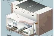 پروژه روش های نوین حفاری تونل و مترو