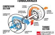 مقایسه توربوشارژ و سوپرشارژ