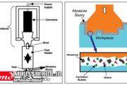 پاورپوینت ماشینکاری با امواج التراسونیک