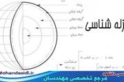 ادامه اسلاید های مربوط به زلزله شناسی دکتر فلاحی + مفاهیم اولیه